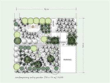 Contemporary design for bandicoot garden.