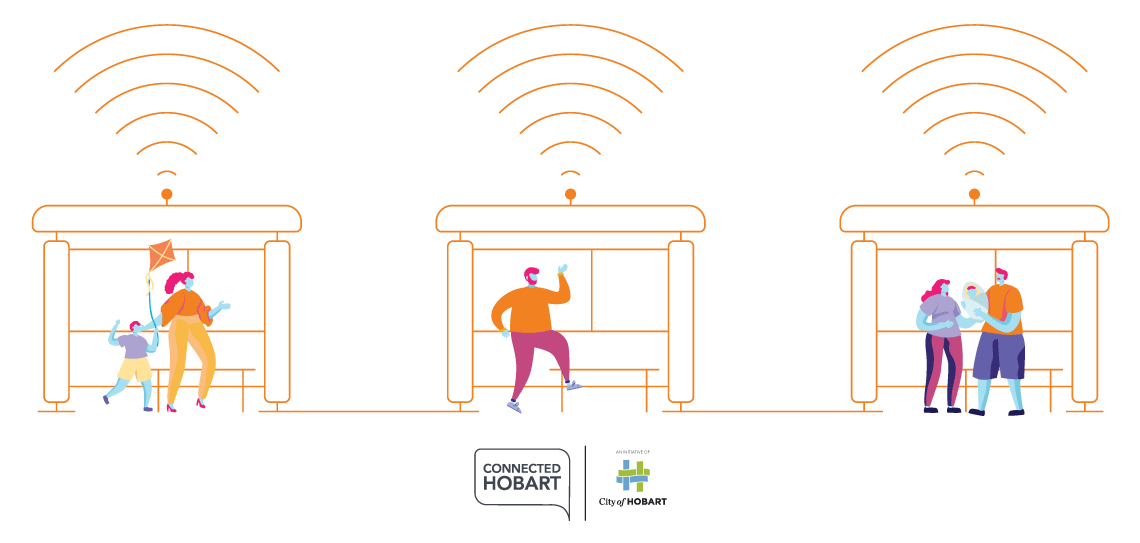 Illustration of people in smart bus shelters with Coh/Connected Hobart logo lockup